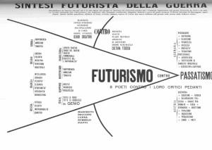 sintesi_futurista_della_guerra[1]