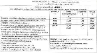 Quanto sale sulle multe: Lombardia