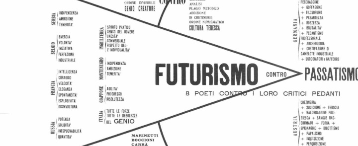 Il Futurismo: un movimento a 360°